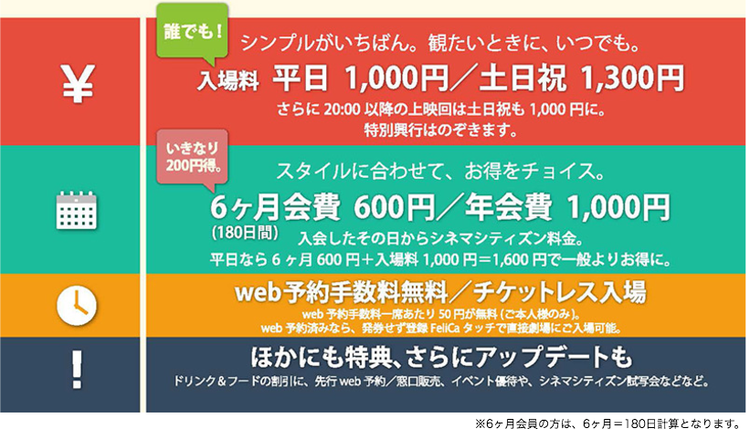 f:id:bokunoikinuki:20170117083341p:plain