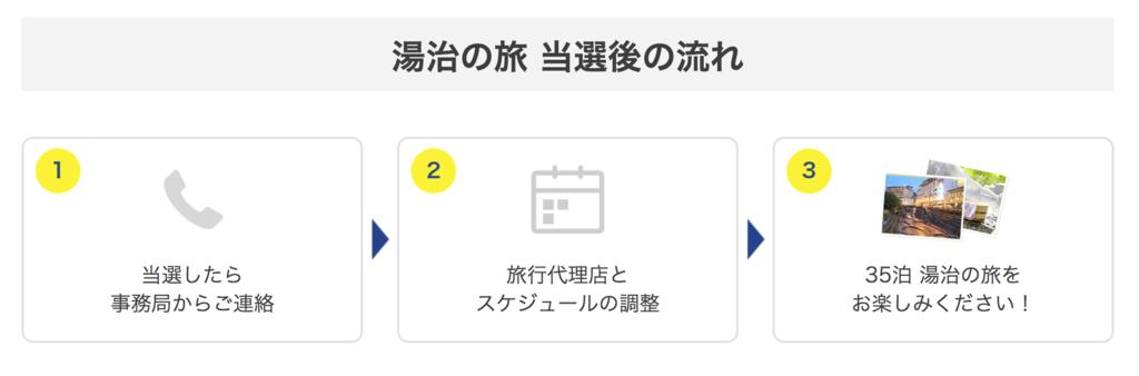 f:id:bokunoikinuki:20170117152730p:plain