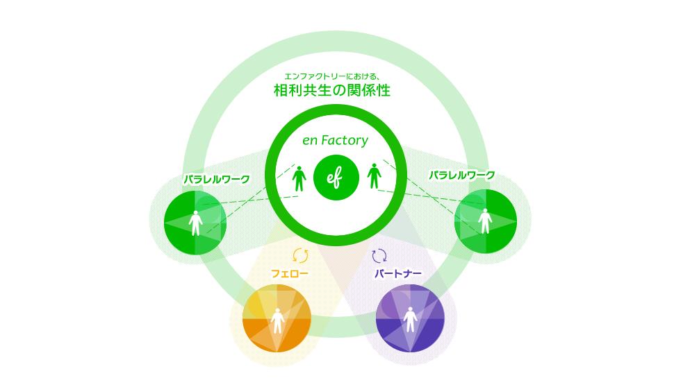 f:id:bokunoikinuki:20170308222024p:plain