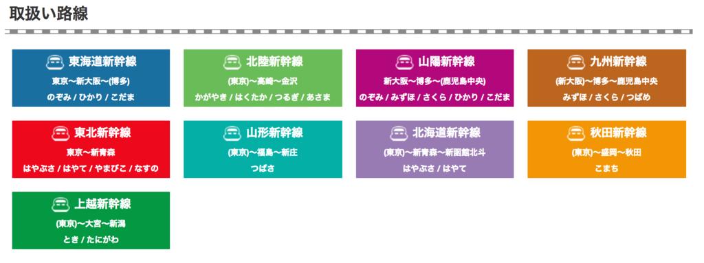 f:id:bokunoikinuki:20170330094008p:plain