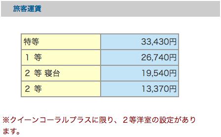f:id:bokunoikinuki:20170407091100p:plain