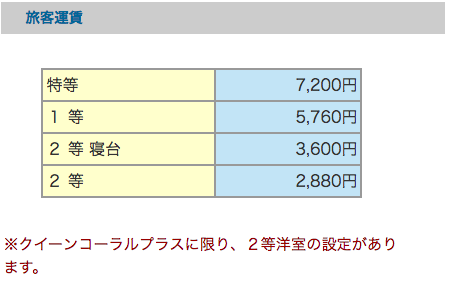 f:id:bokunoikinuki:20170407091638p:plain