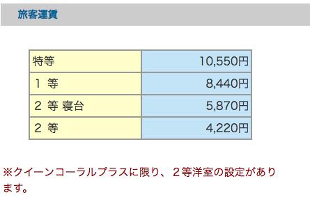 f:id:bokunoikinuki:20170407091652p:plain