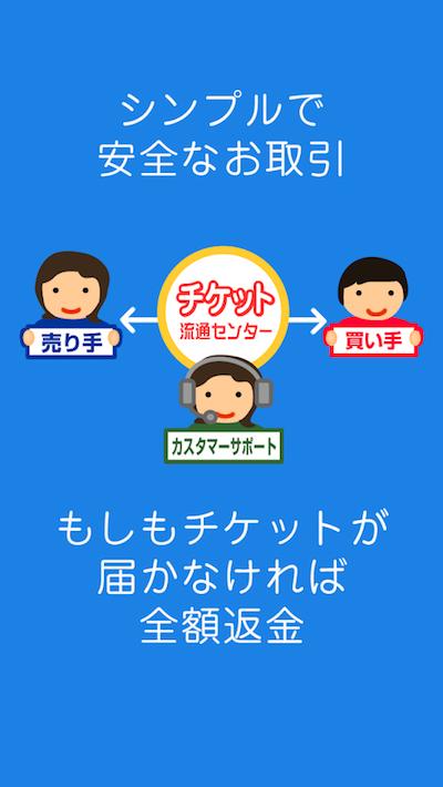 f:id:bokunoikinuki:20170424202307p:plain