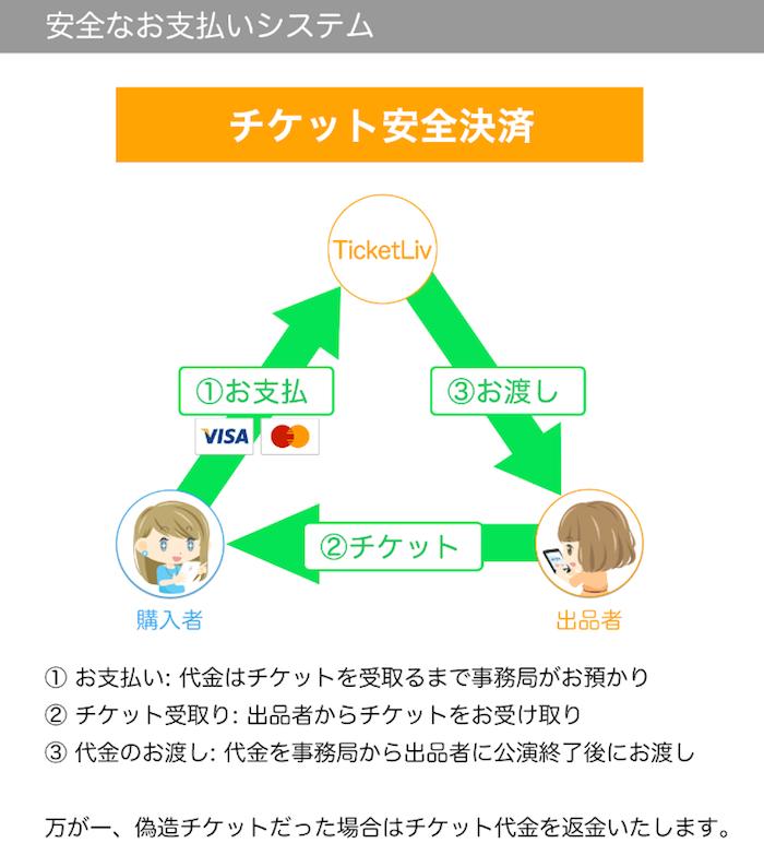 f:id:bokunoikinuki:20170428002437p:plain