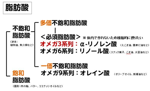 f:id:bokunoikinuki:20170527151525j:plain
