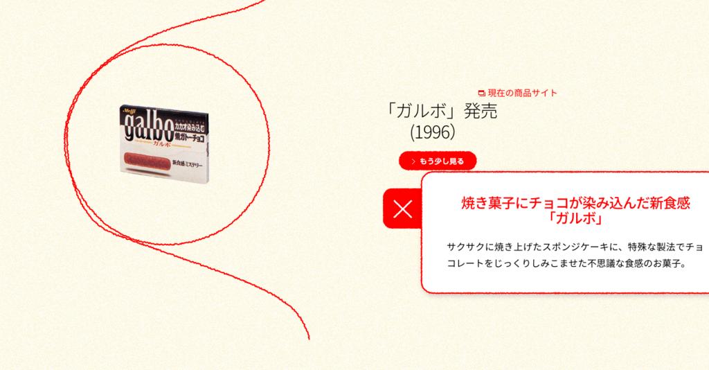 f:id:bokunoikinuki:20170825212935p:plain
