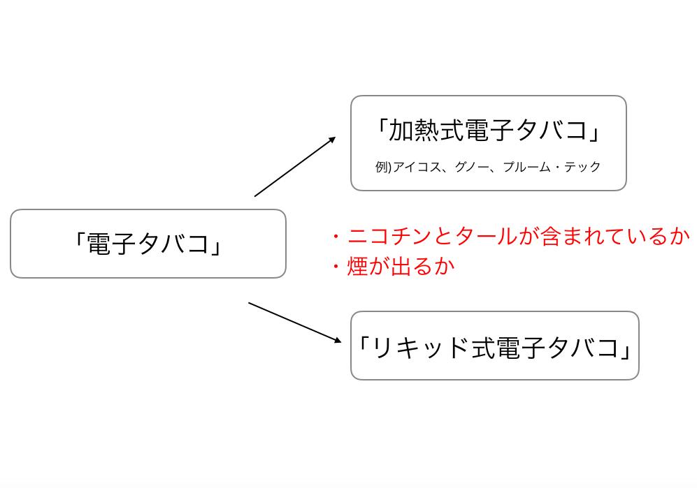 f:id:bokunoikinuki:20170909122845p:plain
