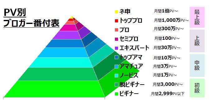 f:id:bokunoikinuki:20171209131747p:plain