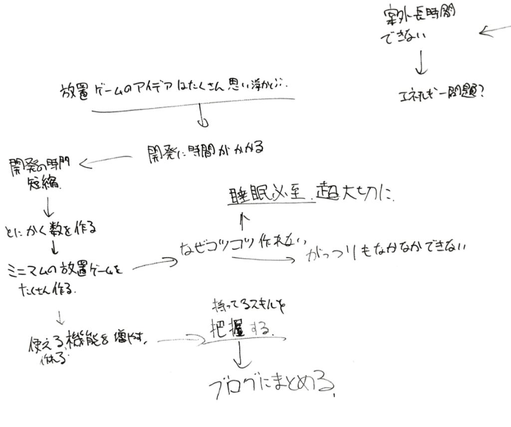 f:id:bokunoikinuki:20180621180016p:plain
