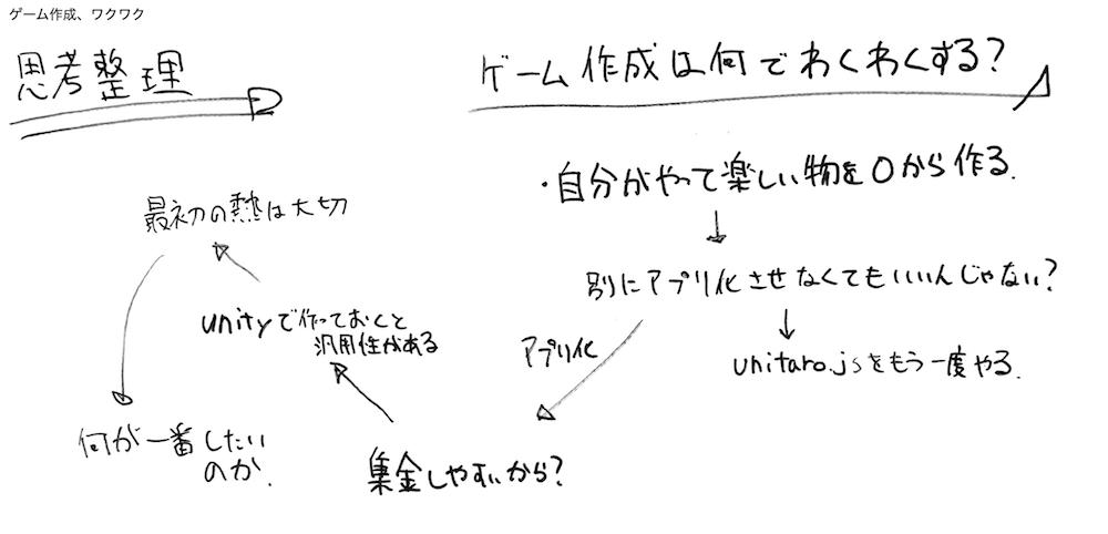 f:id:bokunoikinuki:20180621180409p:plain