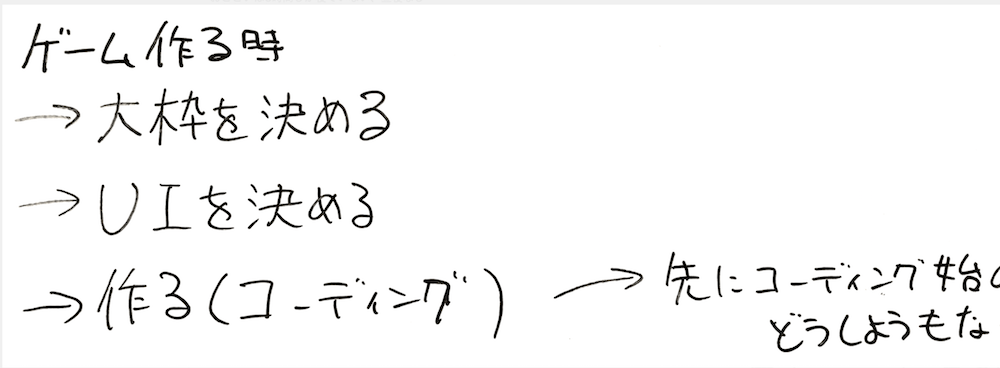 f:id:bokunoikinuki:20180621183339p:plain