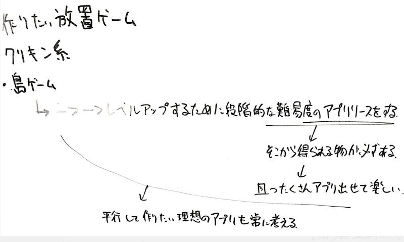 f:id:bokunoikinuki:20180621190109p:plain