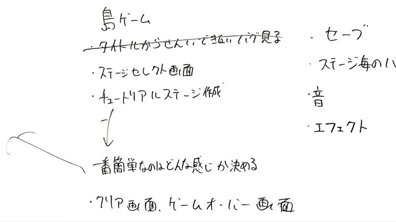 f:id:bokunoikinuki:20180621190245p:plain