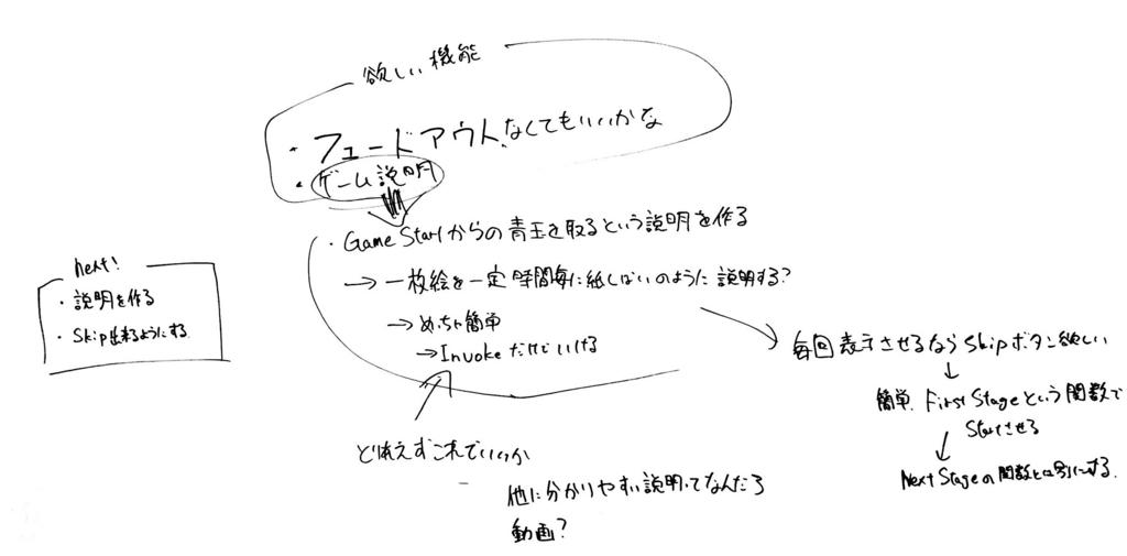 f:id:bokunoikinuki:20180622161009j:plain