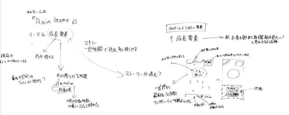 f:id:bokunoikinuki:20180624102902j:plain