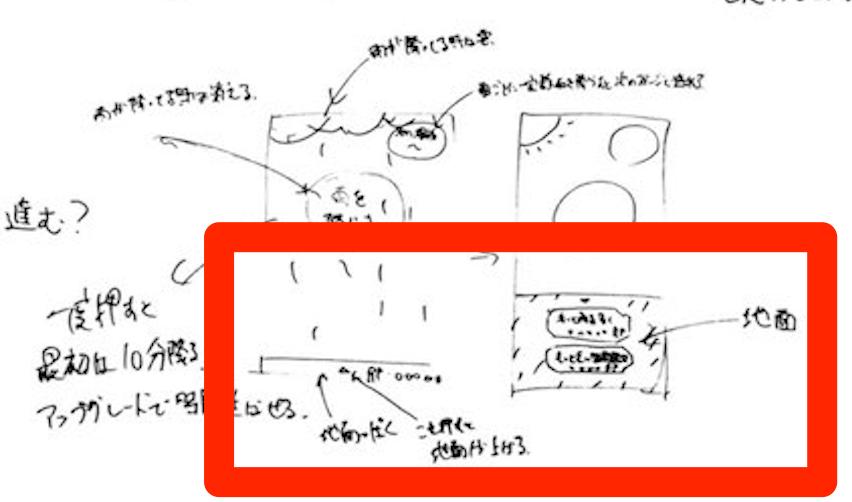 f:id:bokunoikinuki:20180624134028p:plain