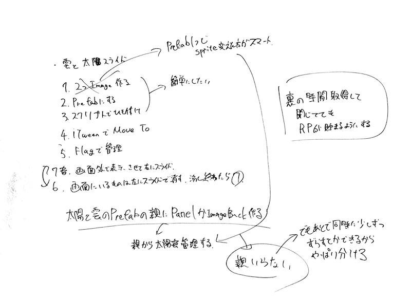 f:id:bokunoikinuki:20180626170329j:plain