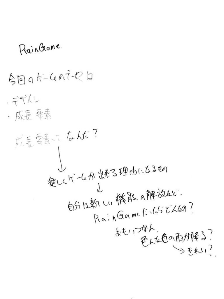 f:id:bokunoikinuki:20180629123141j:plain
