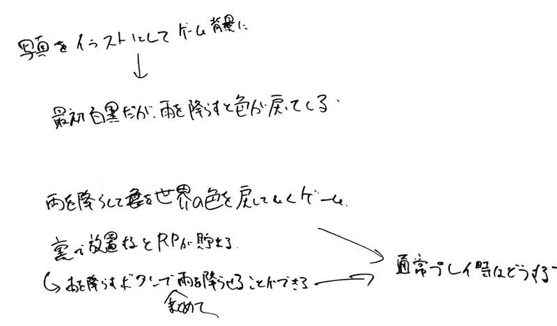 f:id:bokunoikinuki:20180629123542j:plain