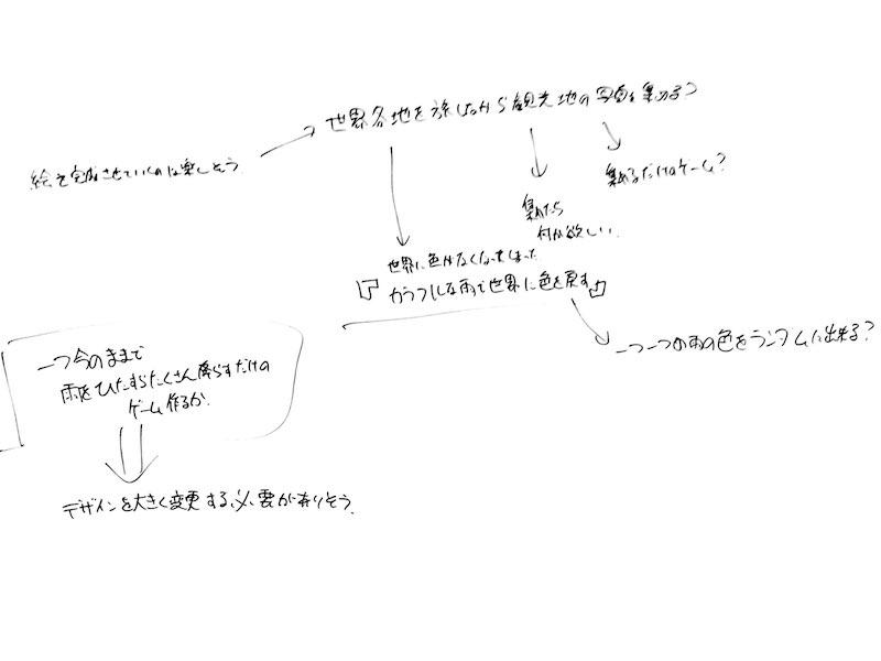 f:id:bokunoikinuki:20180629125158j:plain