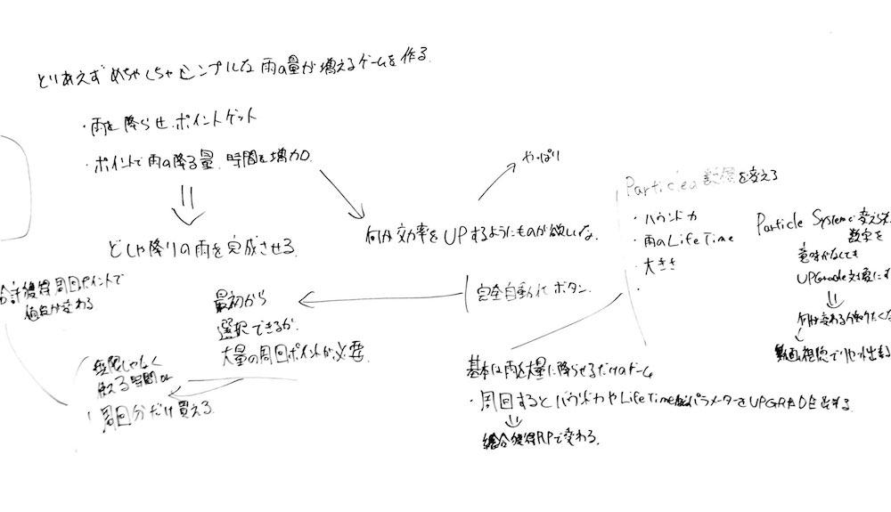 f:id:bokunoikinuki:20180629141040j:plain