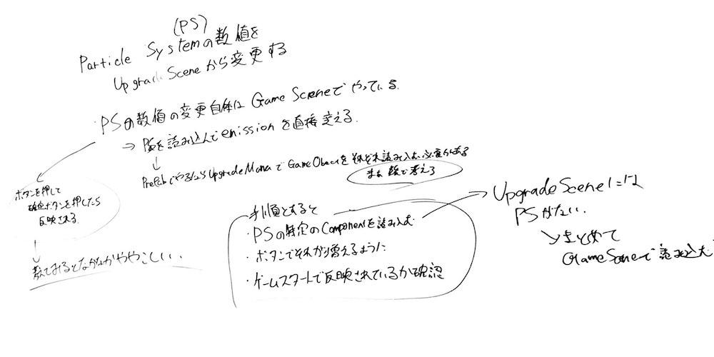 f:id:bokunoikinuki:20180701141441j:plain