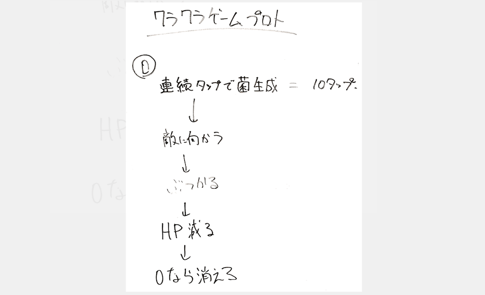 f:id:bokunoikinuki:20180710135401p:plain