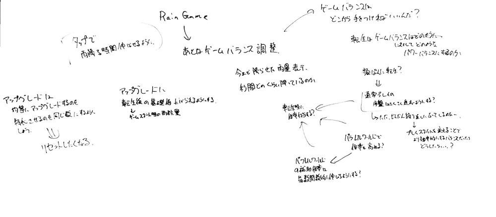 f:id:bokunoikinuki:20180717155024j:plain