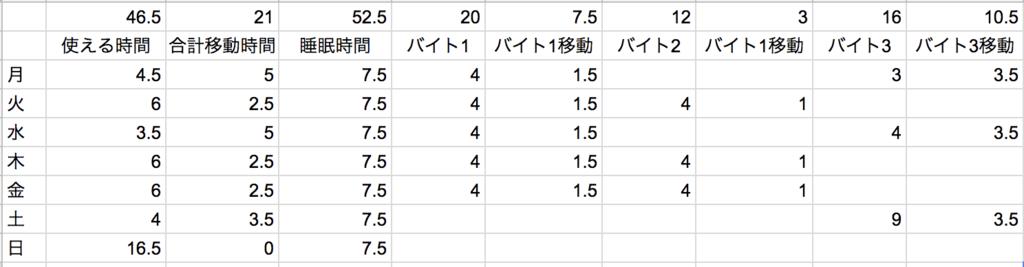 f:id:bokunoikinuki:20180902131300p:plain