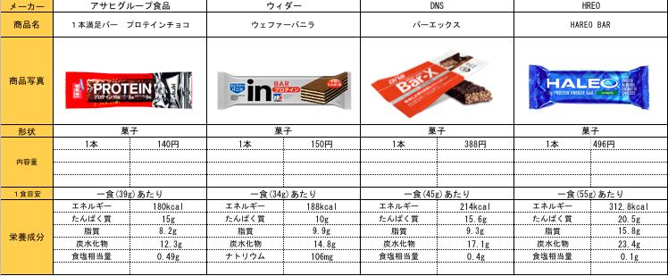 f:id:bokunoikinuki:20181127000329p:plain