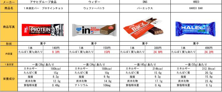 f:id:bokunoikinuki:20181127004048p:plain