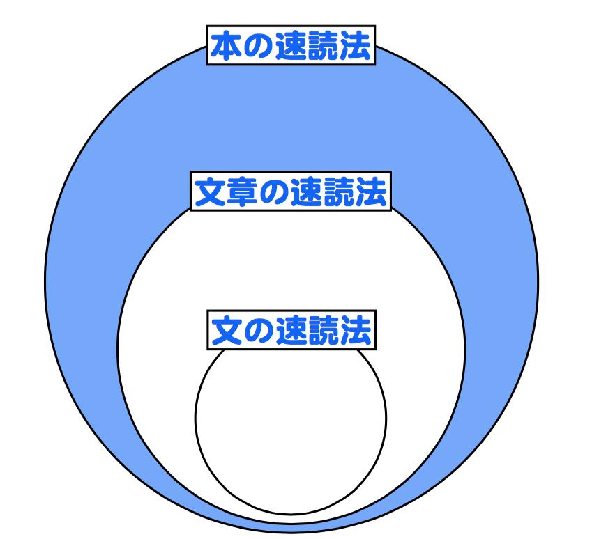 f:id:bokunosikou:20170415015019p:plain