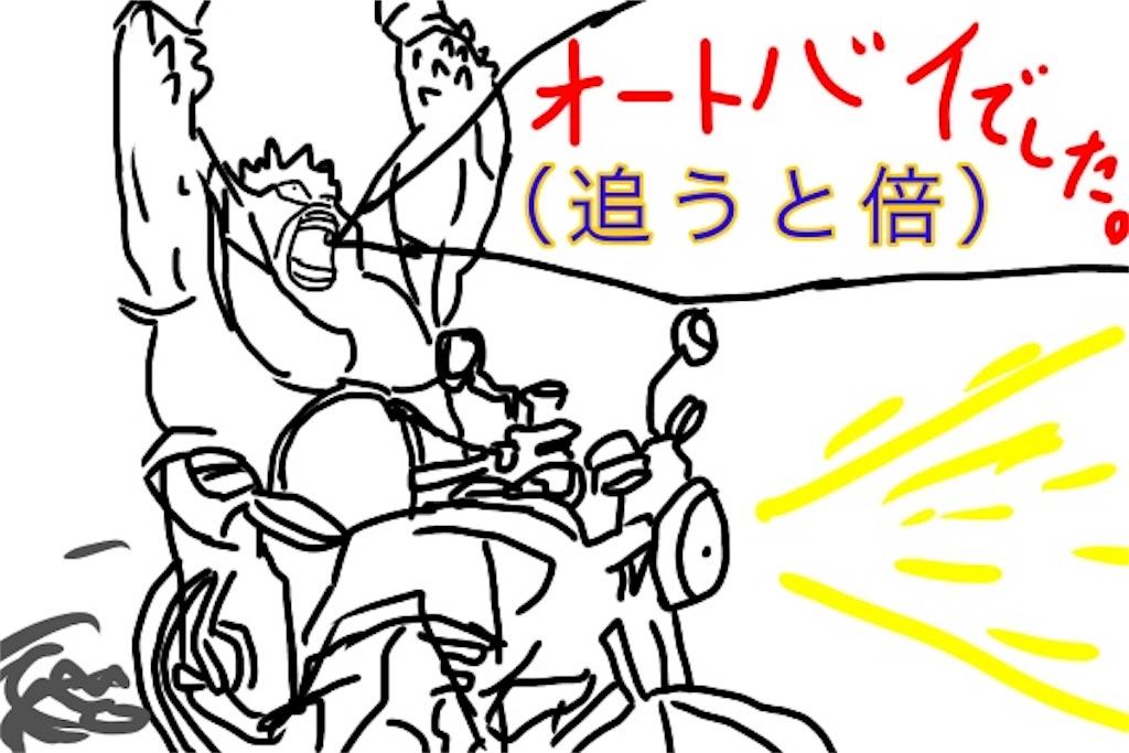アニメドラゴンボールのイラスト