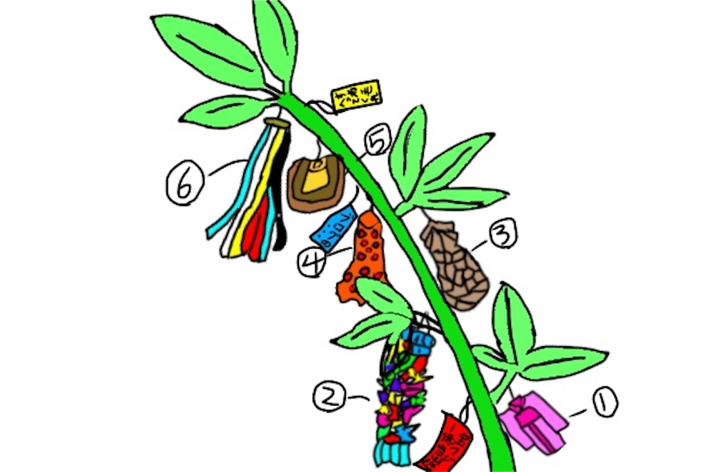 笹の飾り付けのイラスト