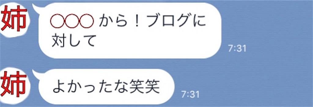 姉からのラインメッセージ画像