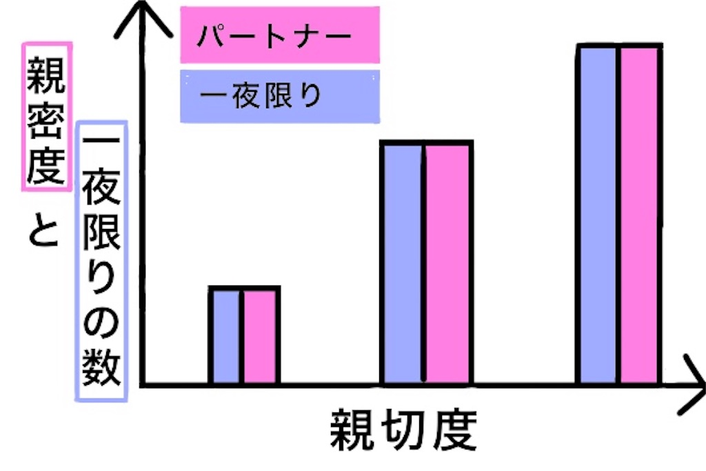 f:id:bokutokazokutosonota:20181025124513j:image
