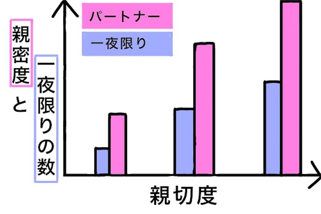 f:id:bokutokazokutosonota:20181025124529j:image