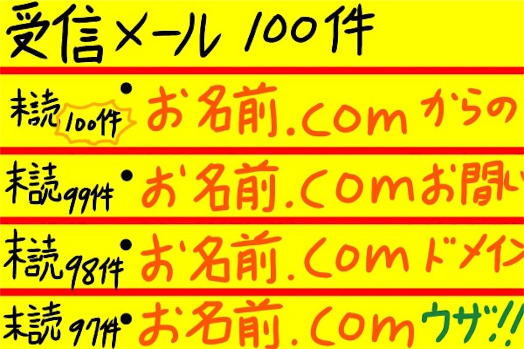 f:id:bokutokazokutosonota:20190307215742j:image