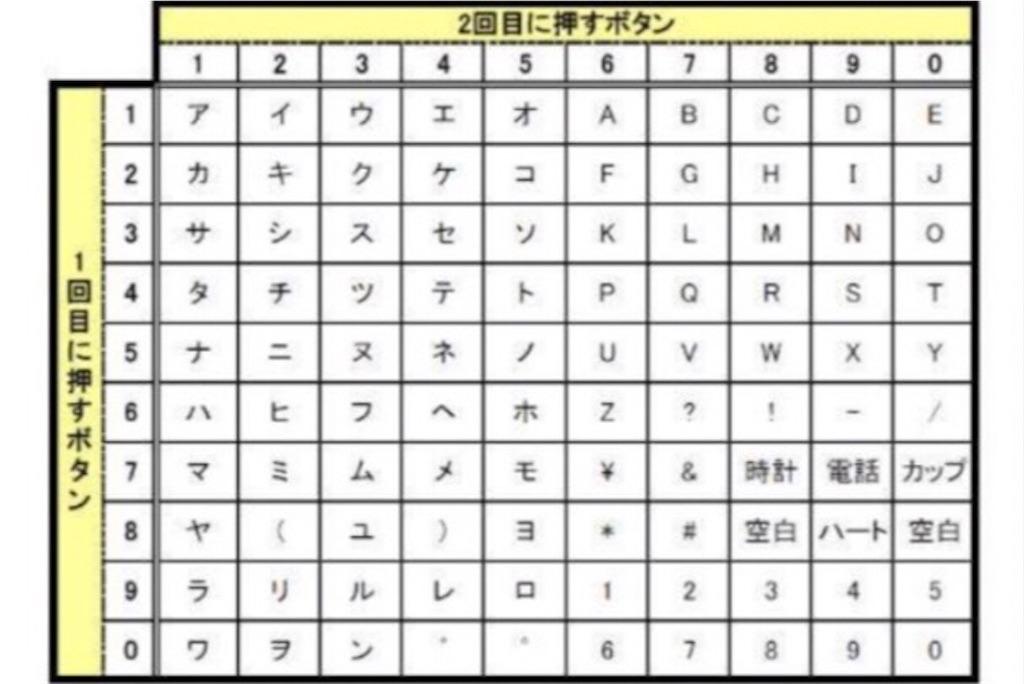f:id:bokutokazokutosonota:20191030151642j:image