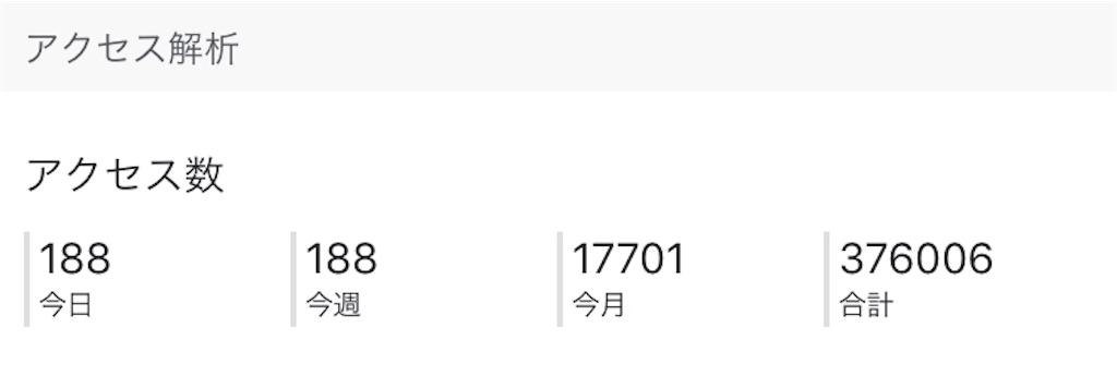 f:id:bokutokazokutosonota:20191230130740j:image