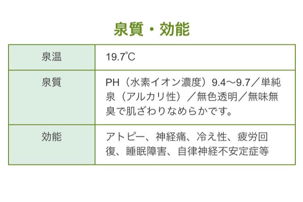 f:id:bokutokazokutosonota:20200116181608j:image