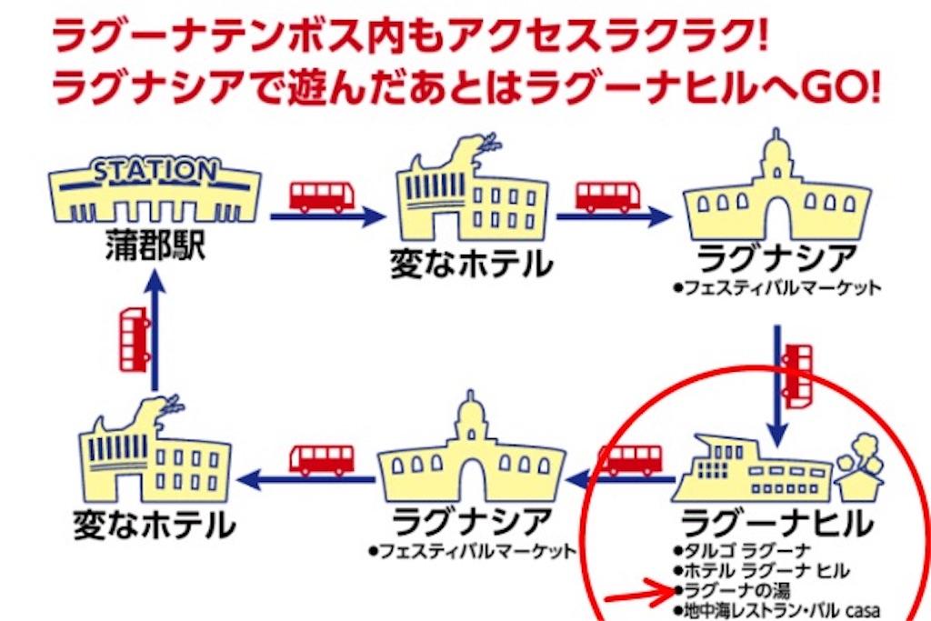 f:id:bokutokazokutosonota:20200130101927j:image