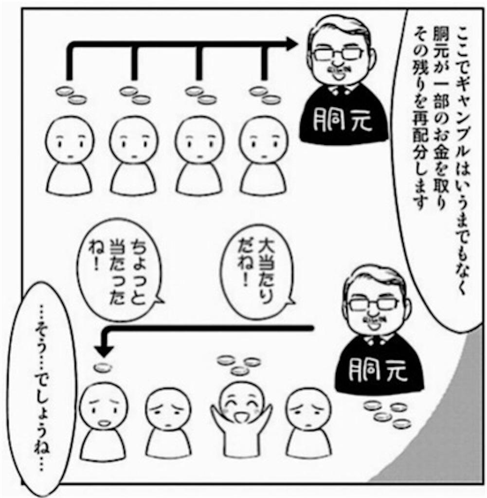 f:id:bokutokazokutosonota:20200402152440j:image