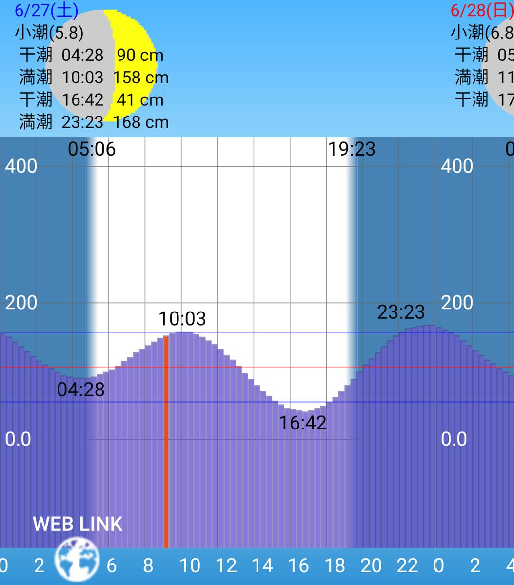 f:id:bokuwabokumasake:20200628063118p:plain
