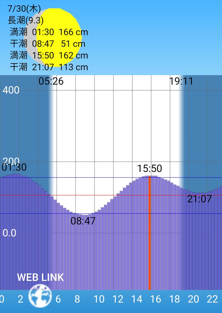 f:id:bokuwabokumasake:20200731213247p:plain