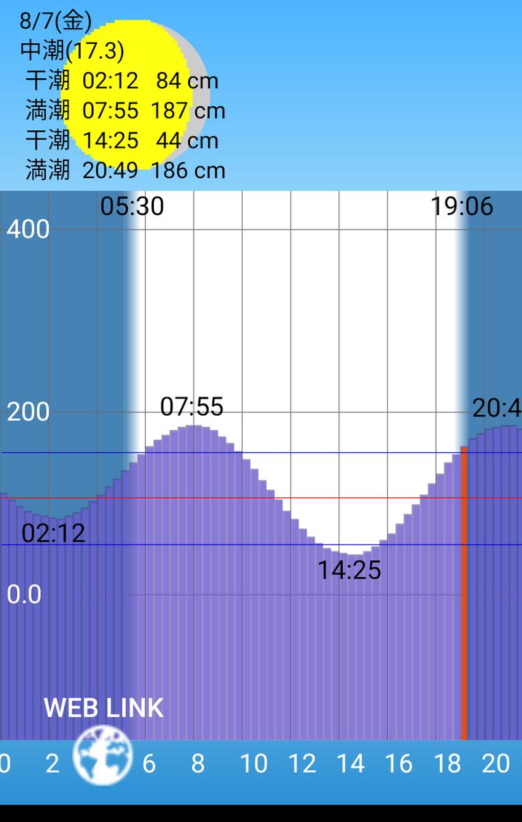 f:id:bokuwabokumasake:20200807191404p:plain