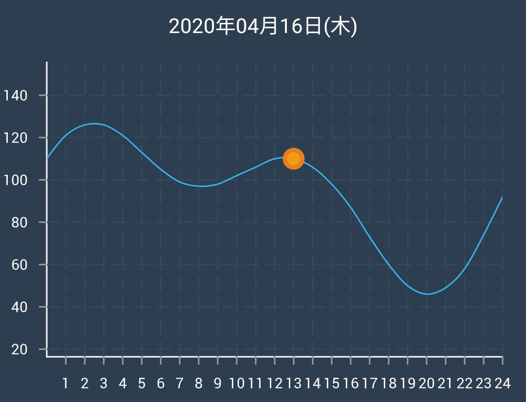 f:id:bokuwabokumasake:20200902133506p:plain