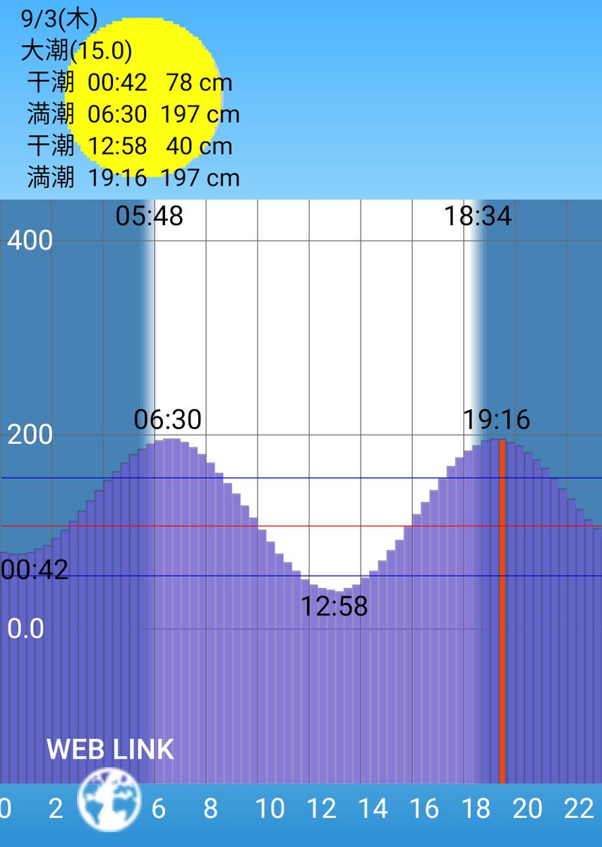 f:id:bokuwabokumasake:20200903193428p:plain