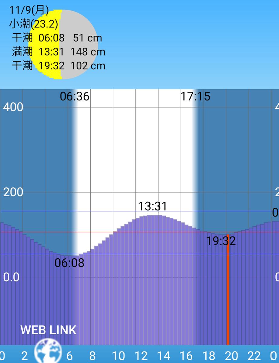 f:id:bokuwabokumasake:20201109201809p:plain
